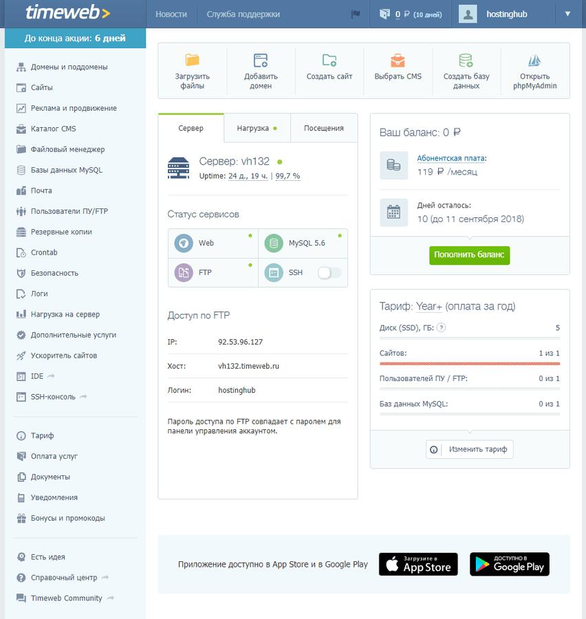 cloud hosting $1